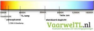 Kleurtemperatuur overzicht, VaarwelTL, LED